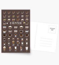 Coffe Chart Postcards