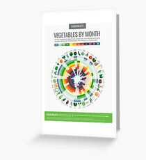 Cook Smarts' Vegetables by Month Chart Greeting Card
