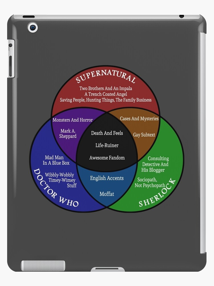 Superwholock Venn Diagram Ipad Cases Skins By Fairy911911 Redbubble