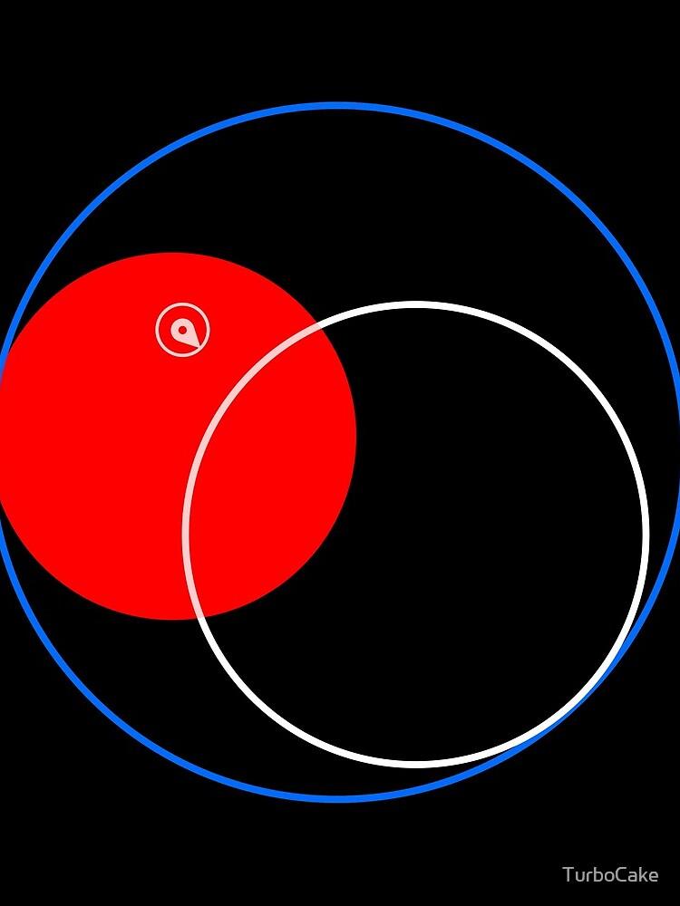 Zona roja de PUBG de TurboCake