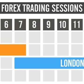 Forex Trading Sessions by ebnzr