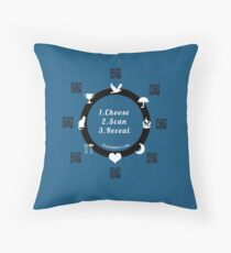 Horoscope tshirts, predict the future of family and friends  Throw Pillow
