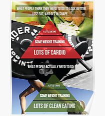 Fitness Inspirational Infographic Poster