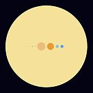 Solar System To Scale (with Sun) by jezkemp