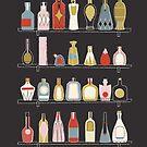 Mitte Jahrhundert Flaschen von gingerish