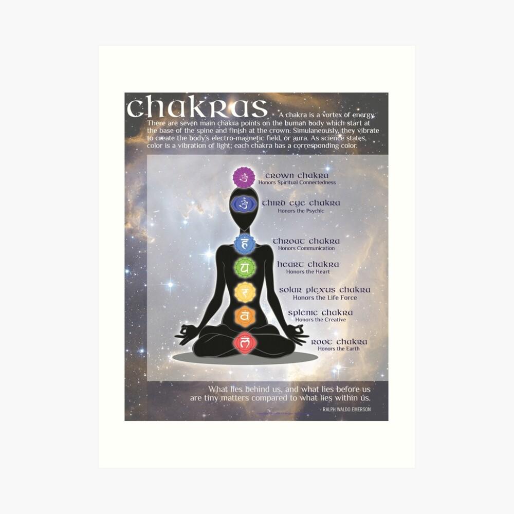 Chakren Meditation Kunst mit Informationen & Zitat Kunstdruck