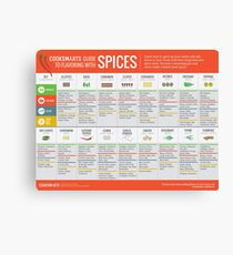 Cook Smarts' Guide to Flavoring with Spices Canvas Print