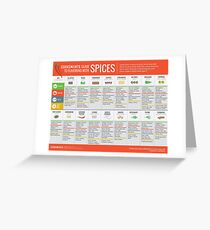 Cook Smarts' Guide to Flavoring with Spices Greeting Card
