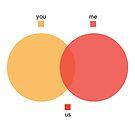 You & Me - Couple / Friendship Pie Chart von JaneMYoung