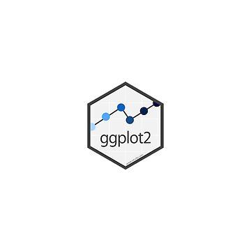 ggplot2 -- tidyverse library by taivop