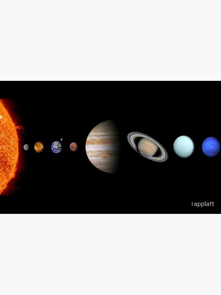 Sistema solar de rapplatt