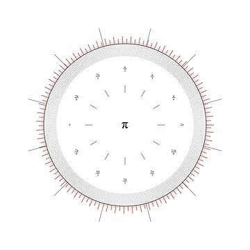 Radians Vs Degrees Clock - v001 by rupertrussell