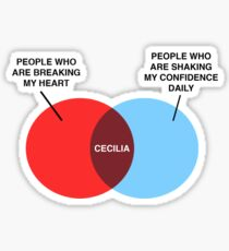 Cecilia Venn Diagram Sticker