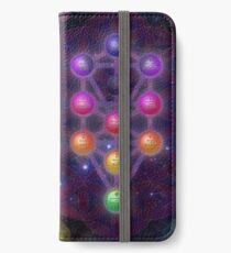 Kabbalah Tree of Life with Astrological Backdrop  iPhone Wallet/Case/Skin