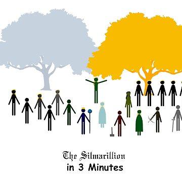 El Silmarillion en 3 minutos de papistwhovian