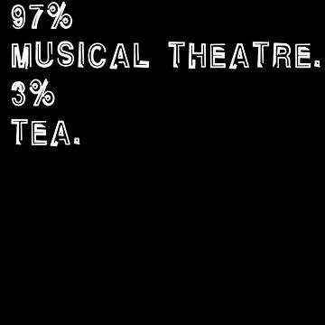 97% Musical Theatre 3% Tea by aimeesinclair