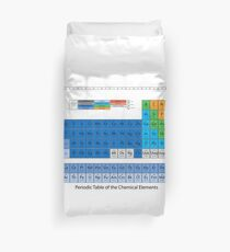 Periodic table duvet covers redbubble periodic table duvet cover urtaz Gallery
