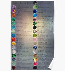 Healing Crystal Chart Poster