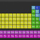 Felt Craft Periodic Table by sciencenotes