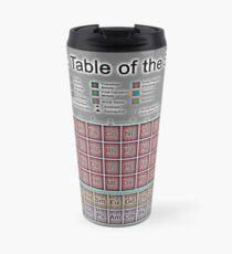 Metales ligeros tazas redbubble taza de viaje tabla peridica de los elementos urtaz Choice Image