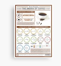 The Chemistry of Coffee's Aroma Metal Print