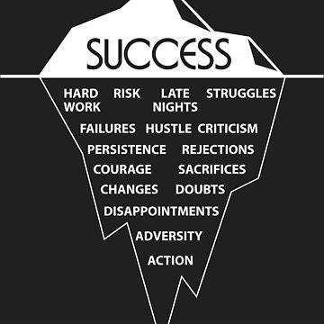 Success Iceberg by PutMotivationOn