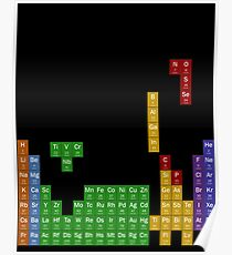 Periodic Tears Poster
