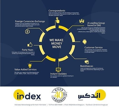 Remittance UAE by indexexchange