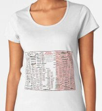 WW2 aircrafts Women's Premium T-Shirt
