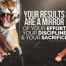 Your results are a mirror... by fearlessmotivat
