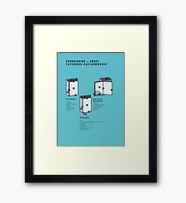 Bookbinding – About Paperback and Hardcover (in English) Framed Print