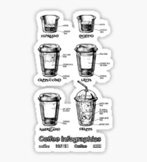 Coffee infographics set  Sticker