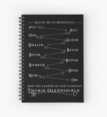 Introduction of the company Spiral Notebook