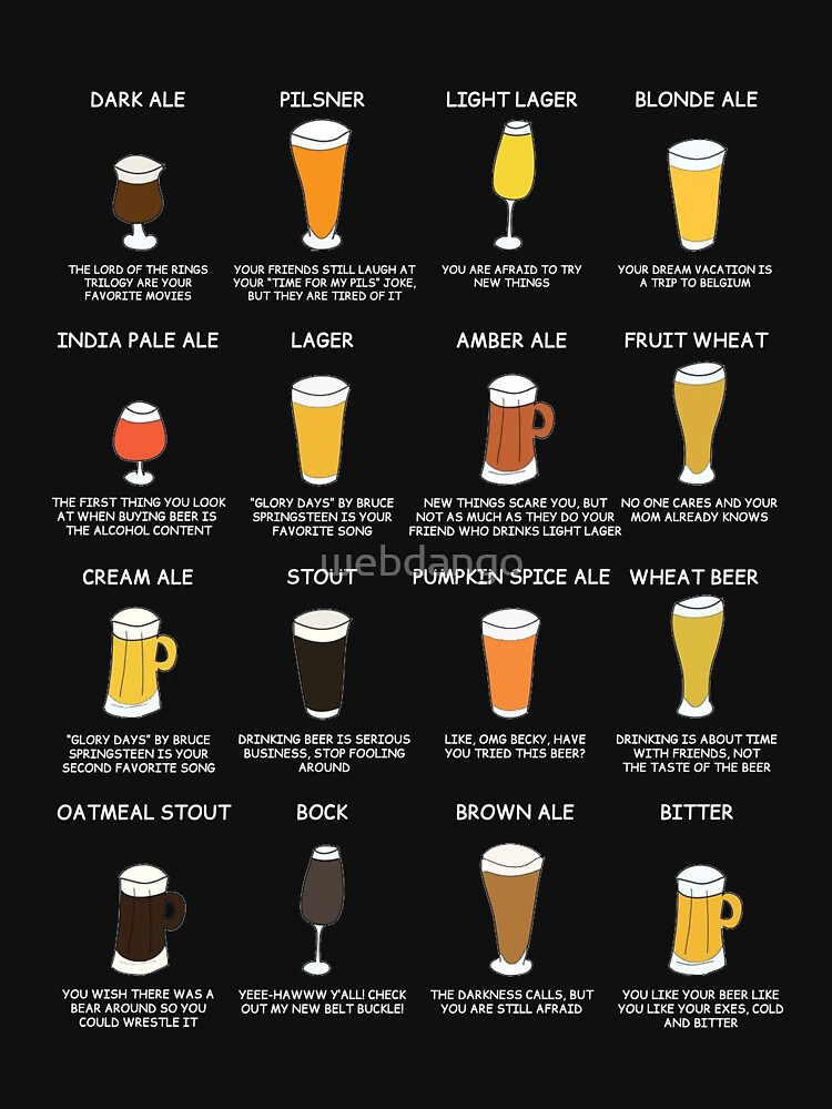 Beer Style Personality Chart   What Your Beer Says About You By Webdango