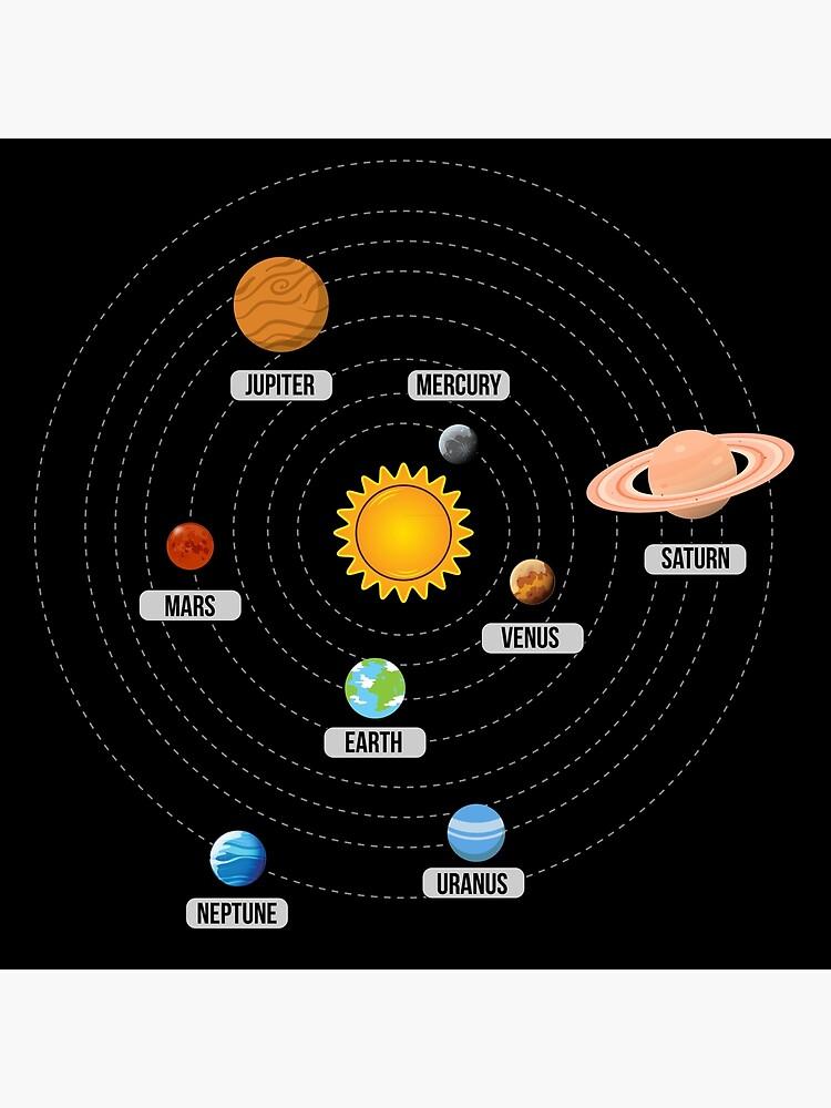 Planetas del arte del sistema solar de vladocar