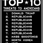 Top Ten Threats to Americans by EthosWear