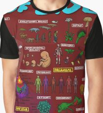 Map of Biology Graphic T-Shirt