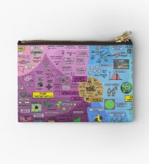 The Map of Mathematics Studio Pouch