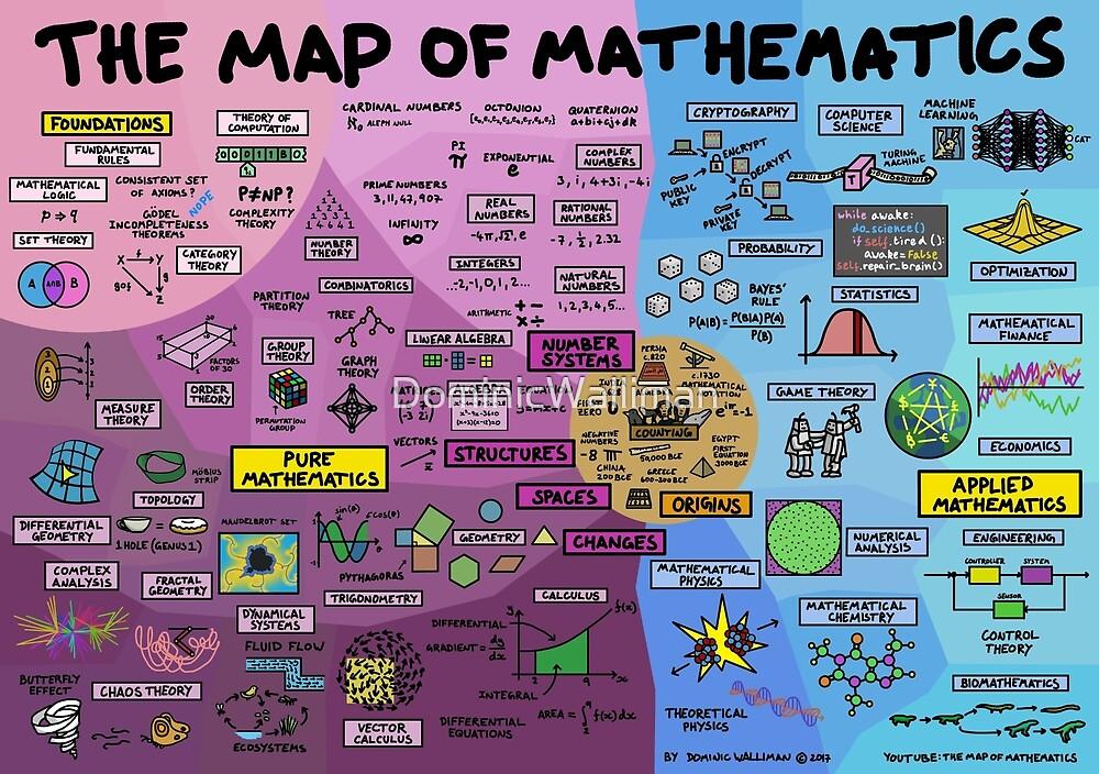 «El mapa de las matemáticas» de DominicWalliman