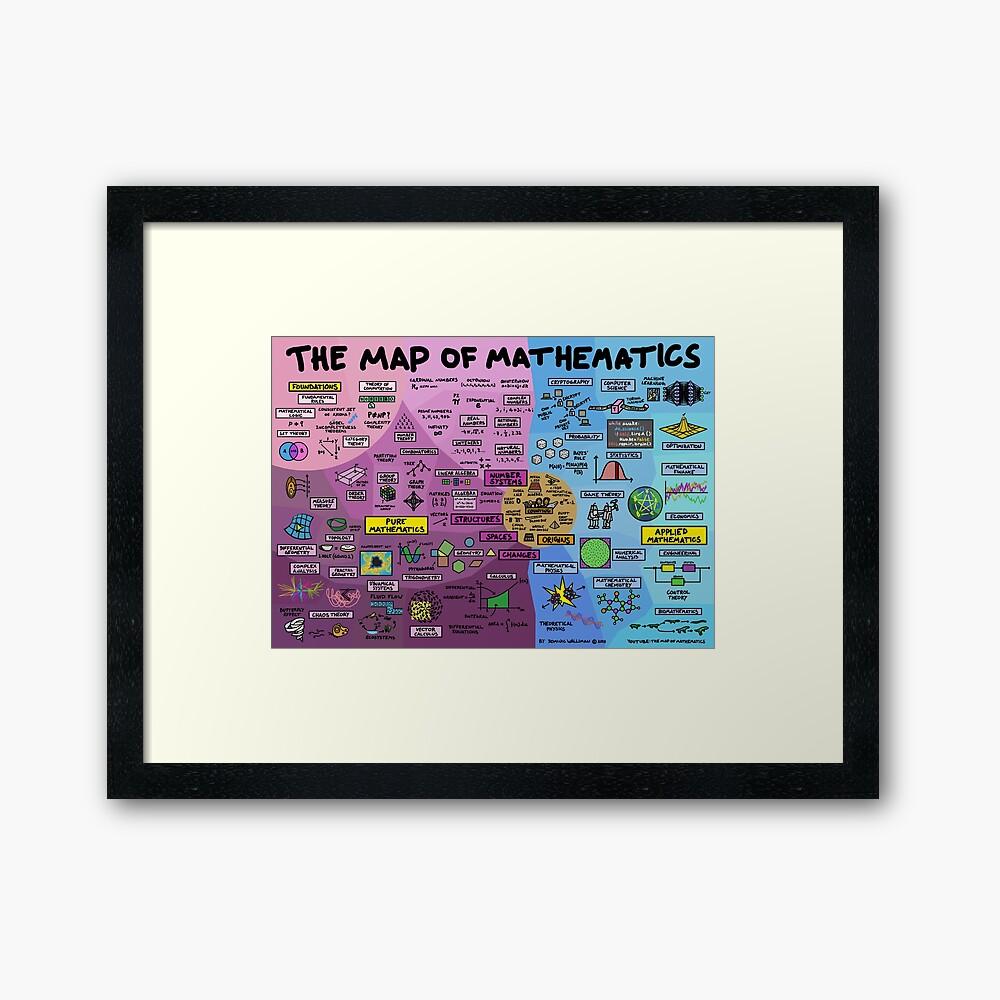 The Map of Mathematics Framed Art Print