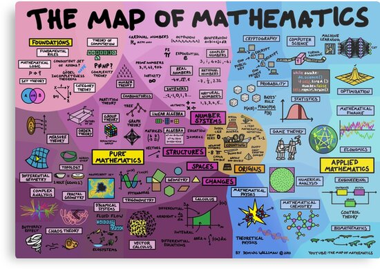 Quot The Map Of Mathematics Quot Metal Prints By Dominicwalliman