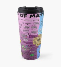 The Map of Mathematics Travel Mug