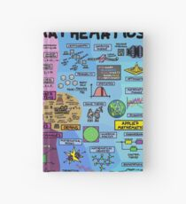 The Map of Mathematics Hardcover Journal