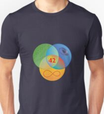 Hitchhikers Guide To The Galaxy 42 Colour Unisex T-Shirt