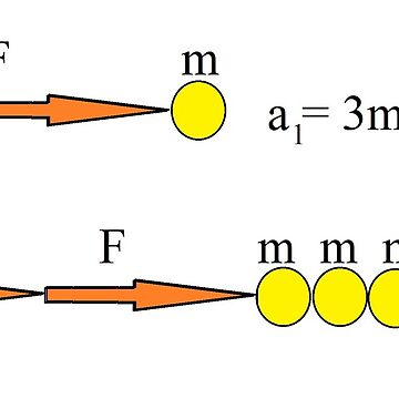 Newton's Law by znamenski