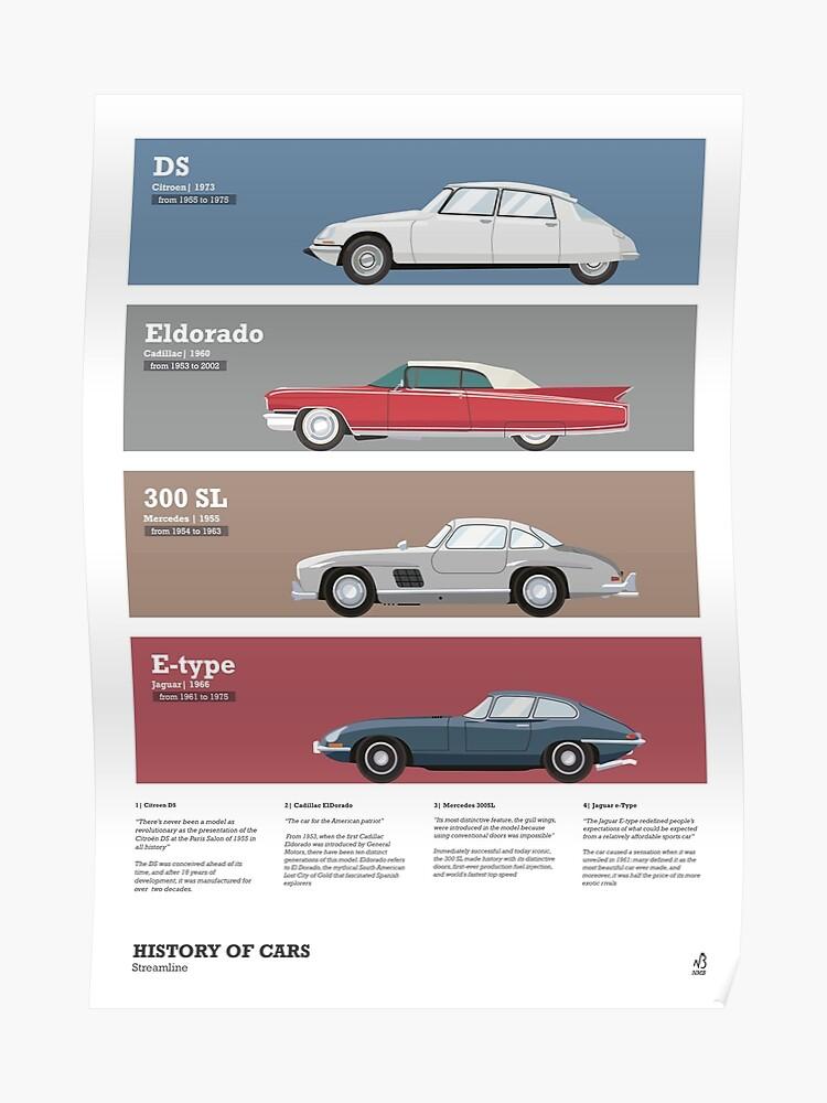 Poster History Of Cars Streamline De Japicat Redbubble