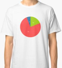macros Classic T-Shirt