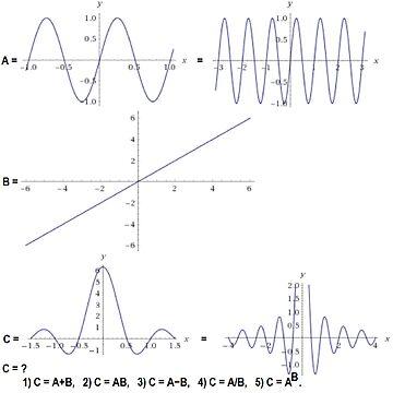 #Math #Functions #Diagram by znamenski