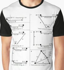 Electrostatic potential, Electrostatic potential energy, Exercises. #Physics #Electrostatic #Potential #Energy #ElectrostaticPotentialEnergy #PotentialEnergy #Exercises Graphic T-Shirt