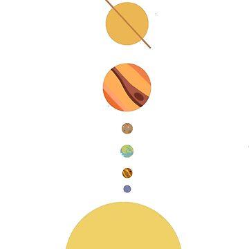 Planets Sticker by samgendelman